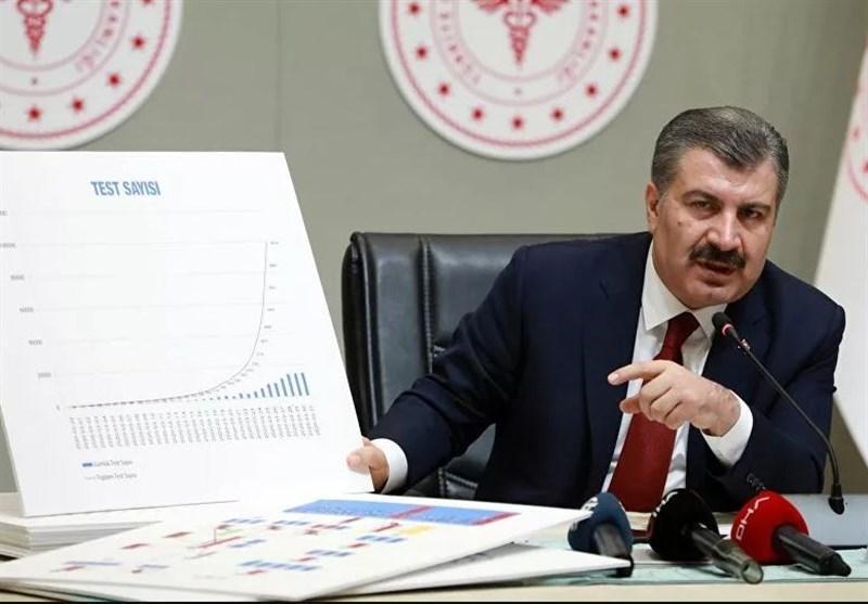 آخرین آمار مبتلایان به کرونا در ترکیه، افزایش تعداد مبتلایان و جان باختگان